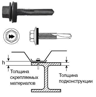 Саморезы HARPOON с EPDM шайбой для крепления профилированных листов к металлоконструкциям до 12,5 мм HE5-R-Z19